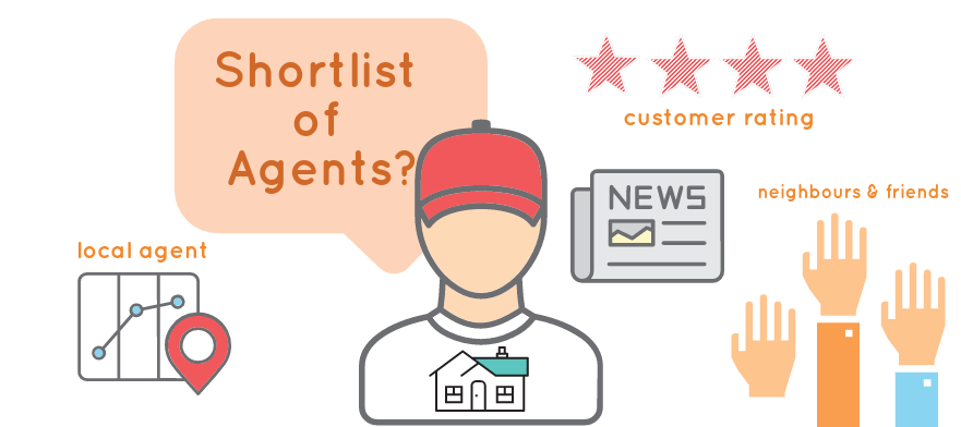 shortlist of estate agents