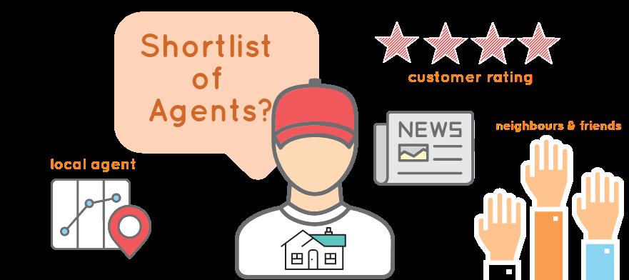 shortlist of estate agents